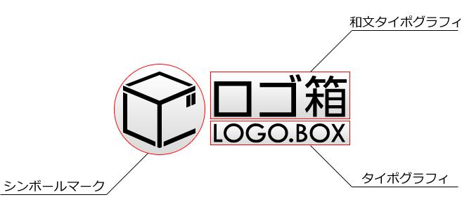 Full3プランならロゴマーク、ロゴタイプ、和文タイポロゴすべてがセットになったプラン